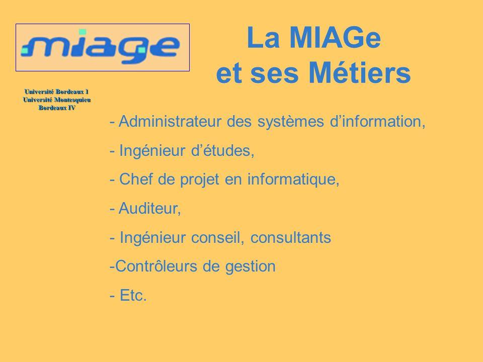 Université Bordeaux 1 Université Montesquieu Bordeaux IV La MIAGe et ses Métiers - Administrateur des systèmes dinformation, - Ingénieur détudes, - Ch