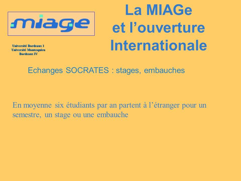 Université Bordeaux 1 Université Montesquieu Bordeaux IV La MIAGe et louverture Internationale Echanges SOCRATES : stages, embauches En moyenne six ét