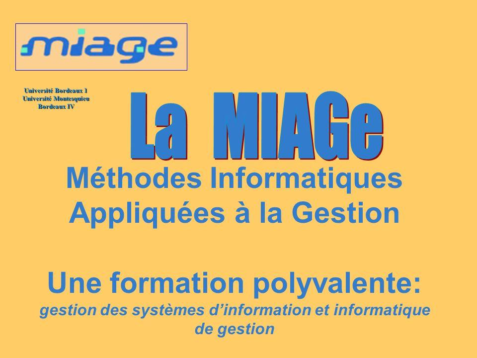 Université Bordeaux 1 Université Montesquieu Bordeaux IV La MIAGe aujourdhui Parcours MIAGe Licence (L3) Master 1 MIAGe L2 informatique Sciences Eco MASS DUT(Info, GEA,autres) BTS, Autres Master 2 MIAGe Master MIAGe