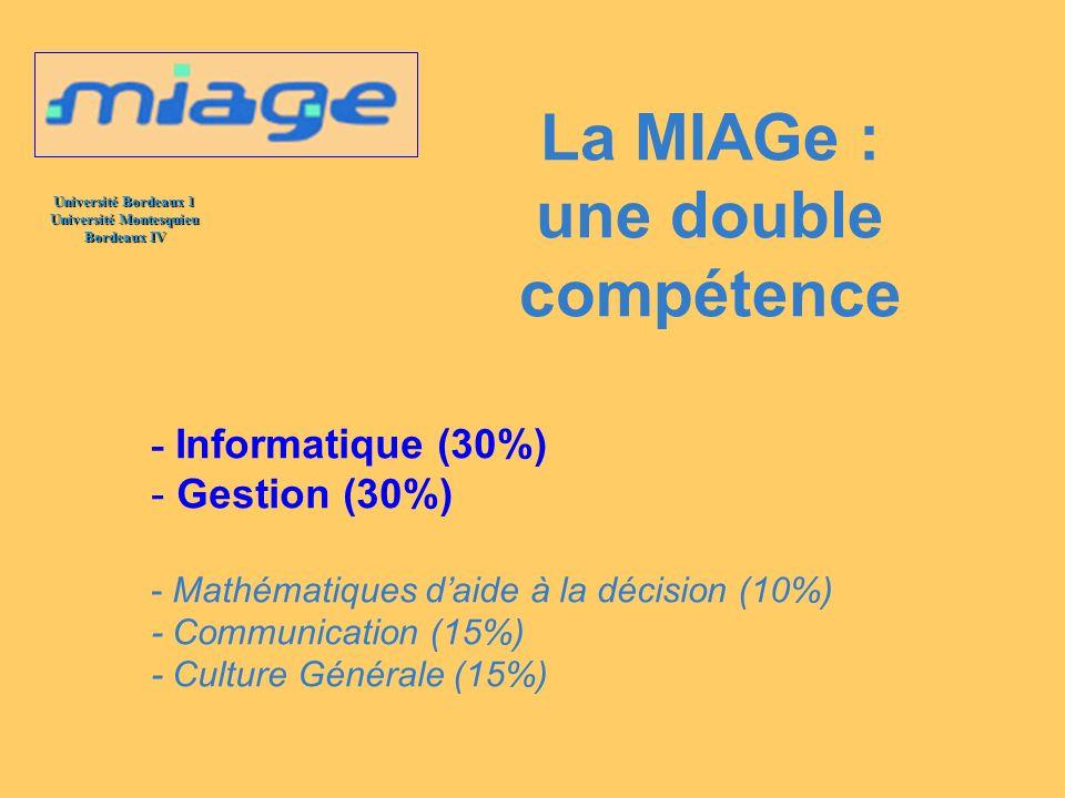 Université Bordeaux 1 Université Montesquieu Bordeaux IV La MIAGe : une double compétence - Informatique (30%) - Gestion (30%) - Mathématiques daide à