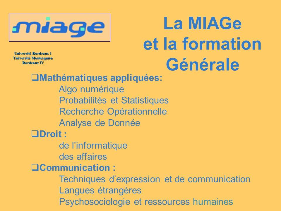 Université Bordeaux 1 Université Montesquieu Bordeaux IV La MIAGe et ses moyens Salles informatiques dédiées Ordinateurs personnels dès M1 et tous les M2 Promotion 50 étudiants Personnel enseignant chercheur à proximité (LABRI) et mixte (BxIV et BxI) Vie étudiante : divers + Jumbo