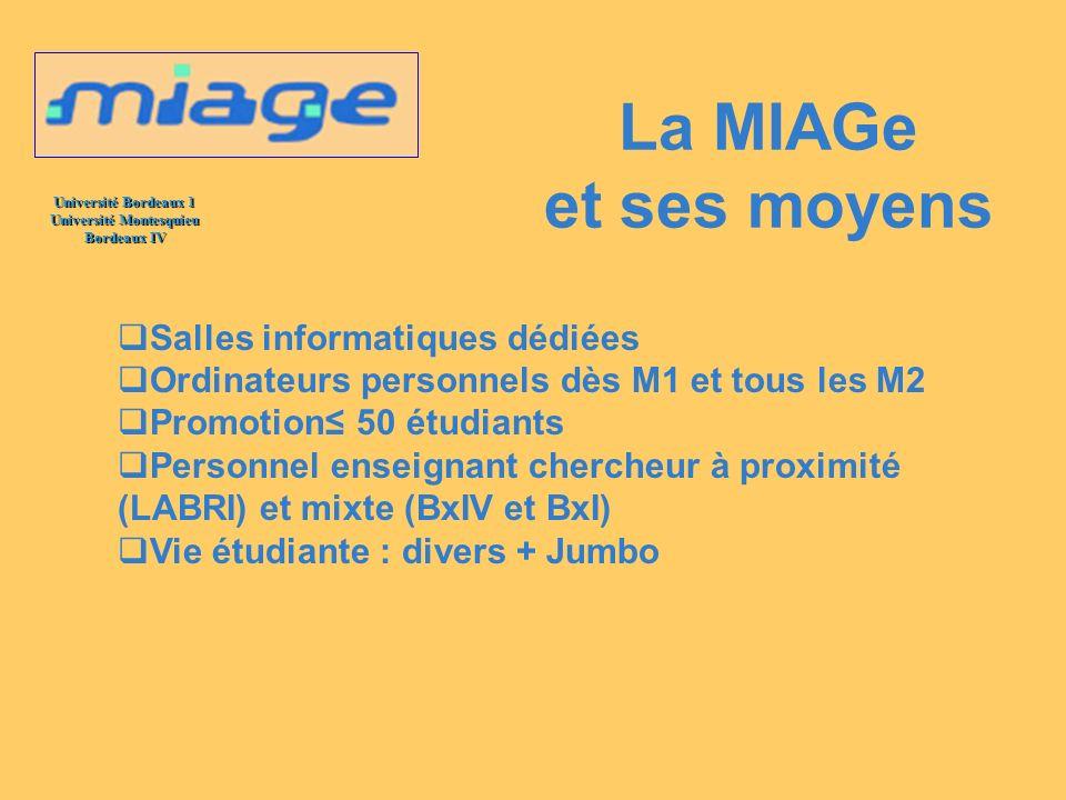 Université Bordeaux 1 Université Montesquieu Bordeaux IV La MIAGe et la vie professionnelle Un programme MIAGe défini en partenariat avec les professionnels Intervention importante des professionnels dans la formation; Projets industriels en Master1 Stages en milieu industriels : 2 mois en L3, 4 mois en M1, 6 mois en M2
