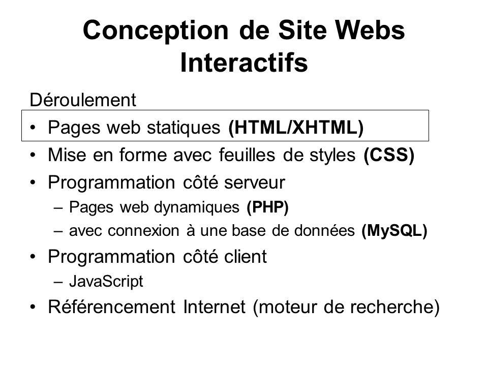 Conception de Site Webs Interactifs Déroulement Pages web statiques (HTML/XHTML) Mise en forme avec feuilles de styles (CSS) Programmation côté serveu