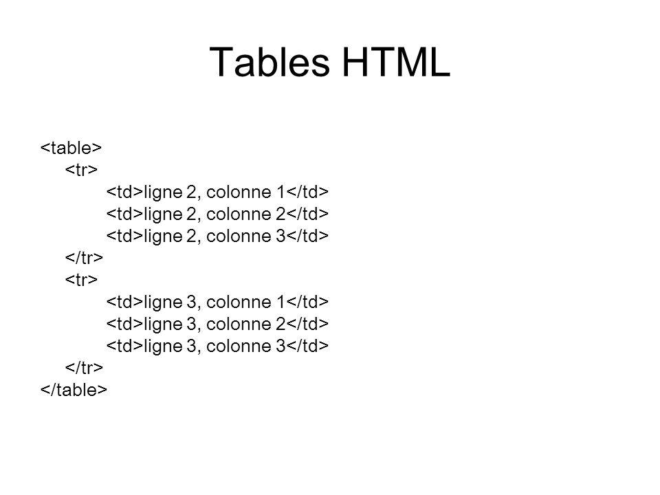 Tables HTML ligne 2, colonne 1 ligne 2, colonne 2 ligne 2, colonne 3 ligne 3, colonne 1 ligne 3, colonne 2 ligne 3, colonne 3