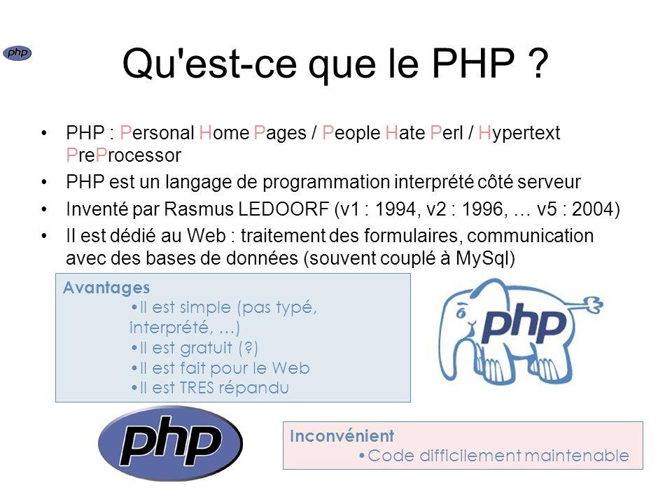Qu'est-ce que le PHP ? PHP : Personal Home Pages / People Hate Perl / Hypertext PreProcessor PHP est un langage de programmation interprété côté serve
