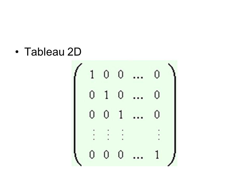 Tableau 2D