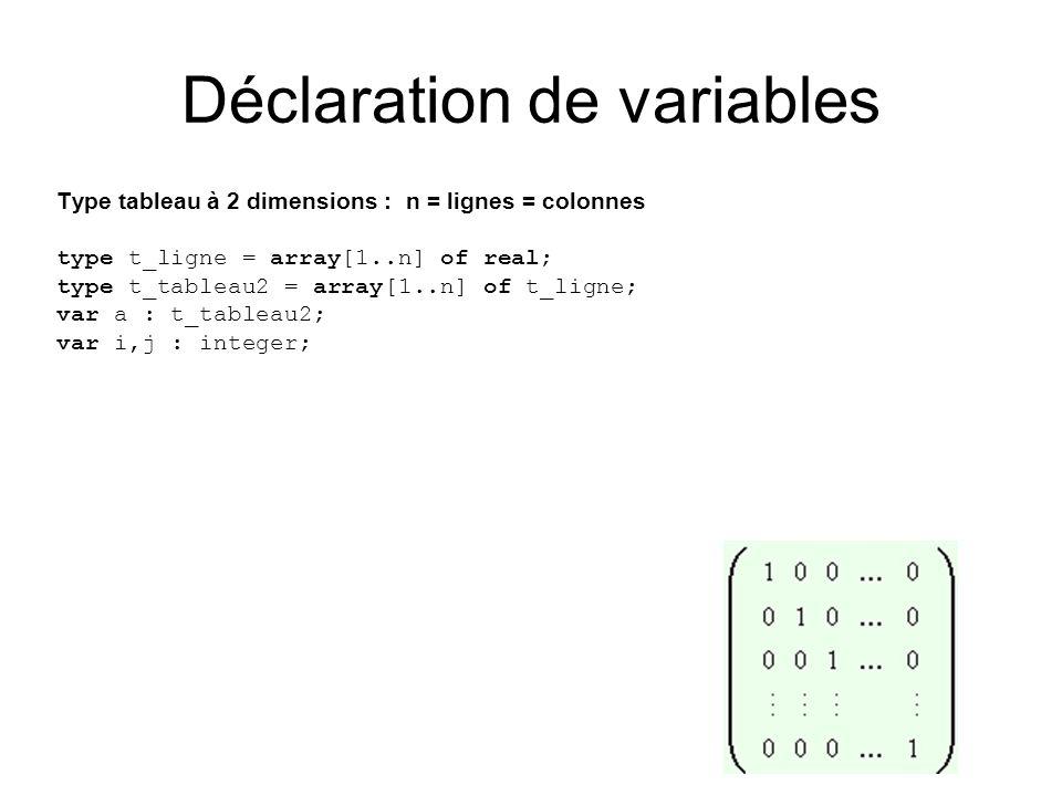 Type tableau à 2 dimensions : n = lignes = colonnes type t_ligne = array[1..n] of real; type t_tableau2 = array[1..n] of t_ligne; var a : t_tableau2; var i,j : integer; Déclaration de variables
