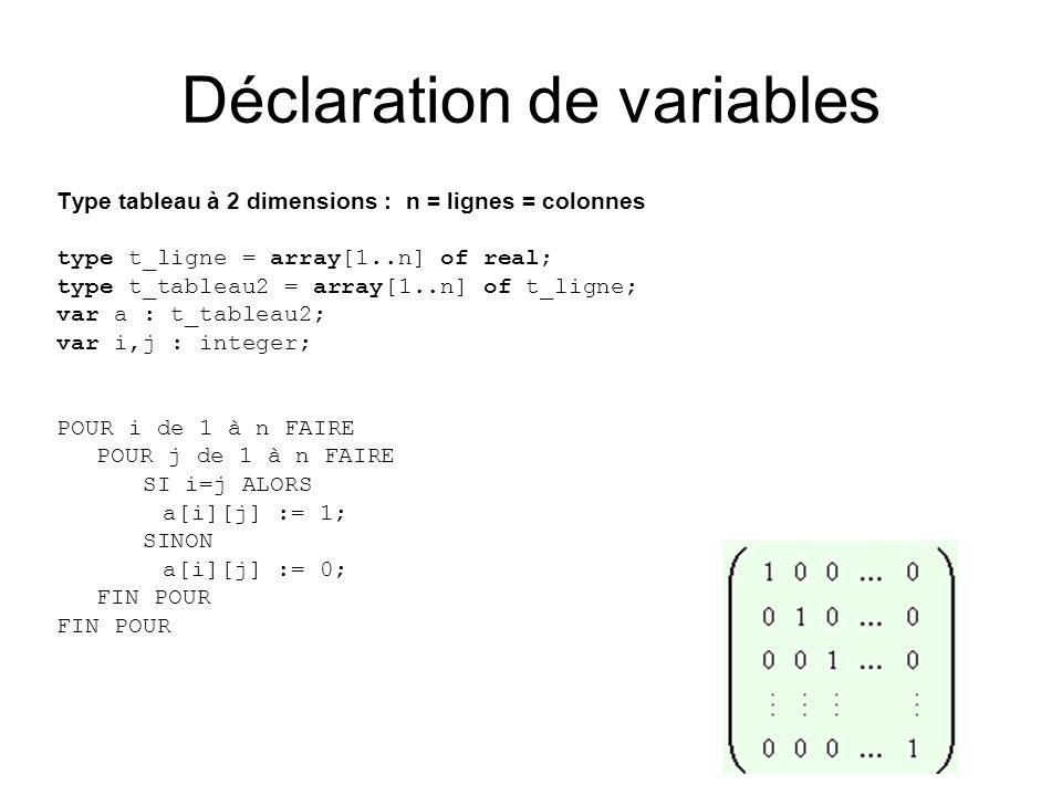 Type tableau à 2 dimensions : n = lignes = colonnes type t_ligne = array[1..n] of real; type t_tableau2 = array[1..n] of t_ligne; var a : t_tableau2; var i,j : integer; POUR i de 1 à n FAIRE POUR j de 1 à n FAIRE SI i=j ALORS a[i][j] := 1; SINON a[i][j] := 0; FIN POUR Déclaration de variables
