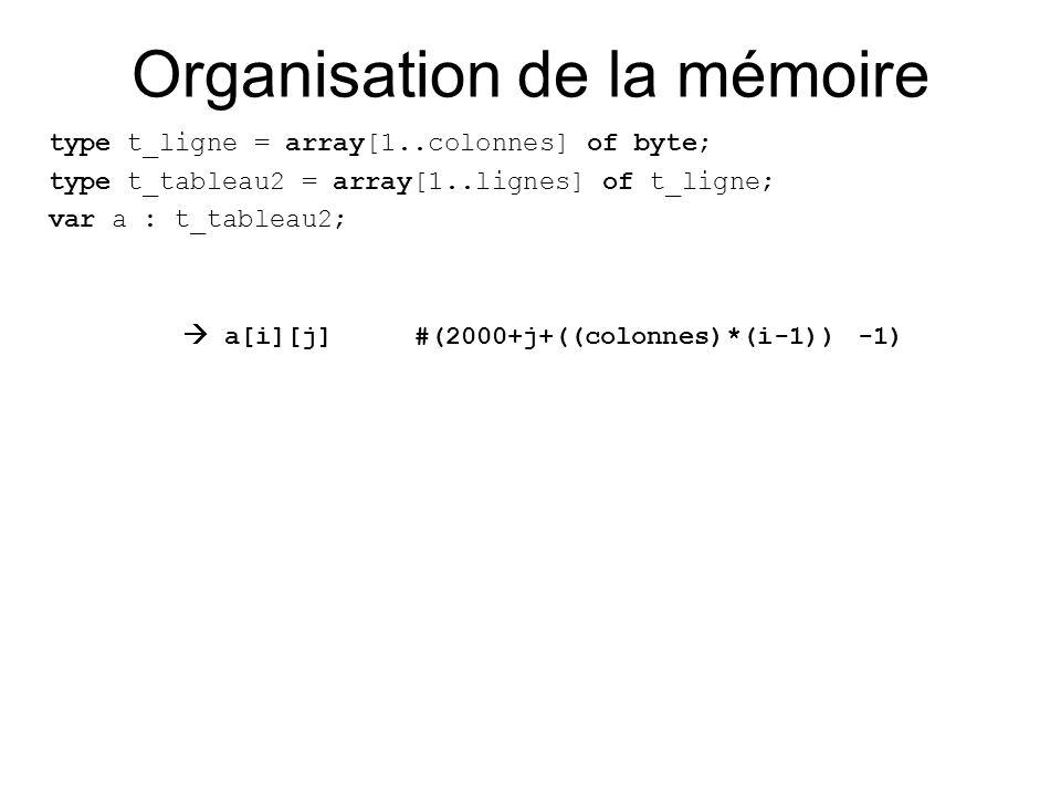 Organisation de la mémoire type t_ligne = array[1..colonnes] of byte; type t_tableau2 = array[1..lignes] of t_ligne; var a : t_tableau2; a[i][j] #(2000+j+((colonnes)*(i-1)) -1)
