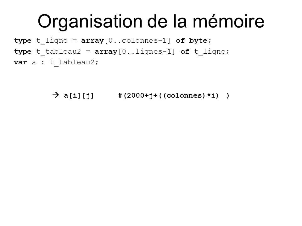 Organisation de la mémoire type t_ligne = array[0..colonnes-1] of byte; type t_tableau2 = array[0..lignes-1] of t_ligne; var a : t_tableau2; a[i][j] #(2000+j+((colonnes)*i) )