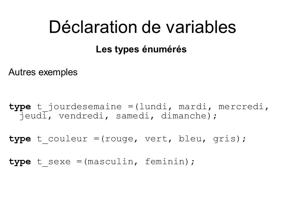 Déclaration de variables Les types énumérés Autres exemples type t_jourdesemaine =(lundi, mardi, mercredi, jeudi, vendredi, samedi, dimanche); type t_couleur =(rouge, vert, bleu, gris); type t_sexe =(masculin, feminin);