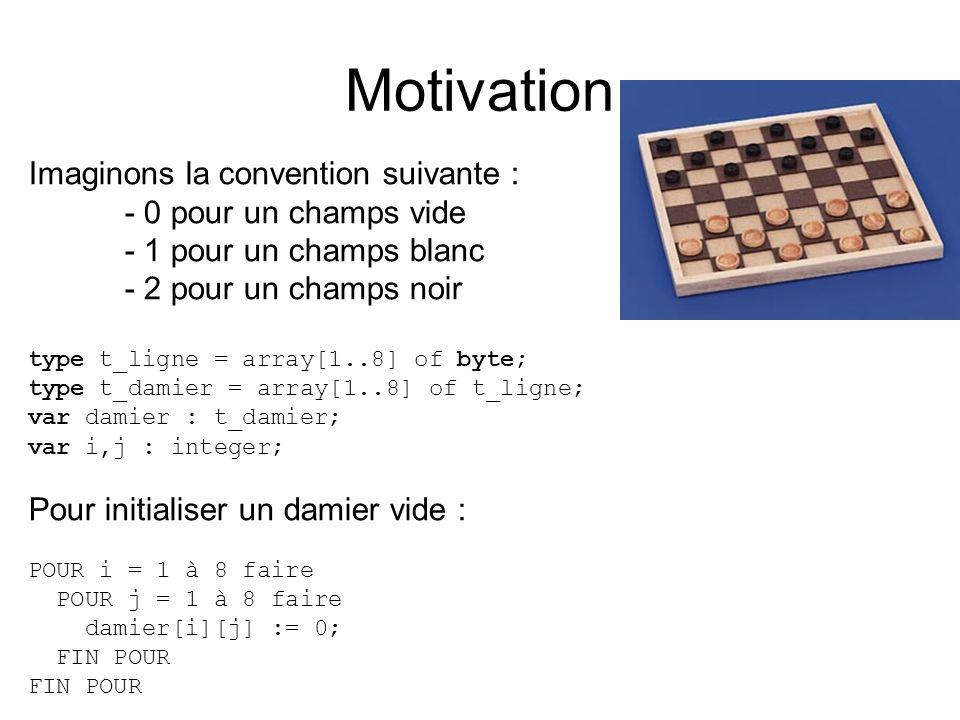Motivation Imaginons la convention suivante : - 0 pour un champs vide - 1 pour un champs blanc - 2 pour un champs noir type t_ligne = array[1..8] of byte; type t_damier = array[1..8] of t_ligne; var damier : t_damier; var i,j : integer; Pour initialiser un damier vide : POUR i = 1 à 8 faire POUR j = 1 à 8 faire damier[i][j] := 0; FIN POUR