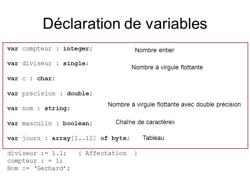 Déclaration de variables var compteur : integer; var diviseur : single; var c : char; var precision : double; var nom : string; var masculin : boolean; var jours : array[1..12] of byte; diviseur := 1.1; { Affectation } compteur : = 1; Nom := Gerhard; Nombre entier Nombre à virgule flottante Nombre à virgule flottante avec double précision Chaîne de caractères Tableau