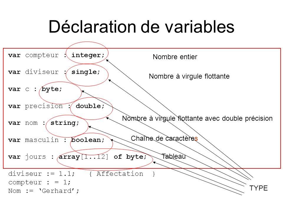 Déclaration de variables var compteur : integer; var diviseur : single; var c : byte; var precision : double; var nom : string; var masculin : boolean; var jours : array[1..12] of byte; diviseur := 1.1; { Affectation } compteur : = 1; Nom := Gerhard; Nombre entier Nombre à virgule flottante Nombre à virgule flottante avec double précision Chaîne de caractères Tableau TYPE