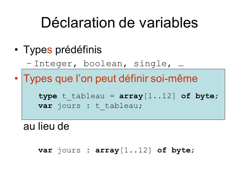 Déclaration de variables Types prédéfinis –Integer, boolean, single, … Types que lon peut définir soi-même type t_tableau = array[1..12] of byte; var jours : t_tableau; au lieu de var jours : array[1..12] of byte;