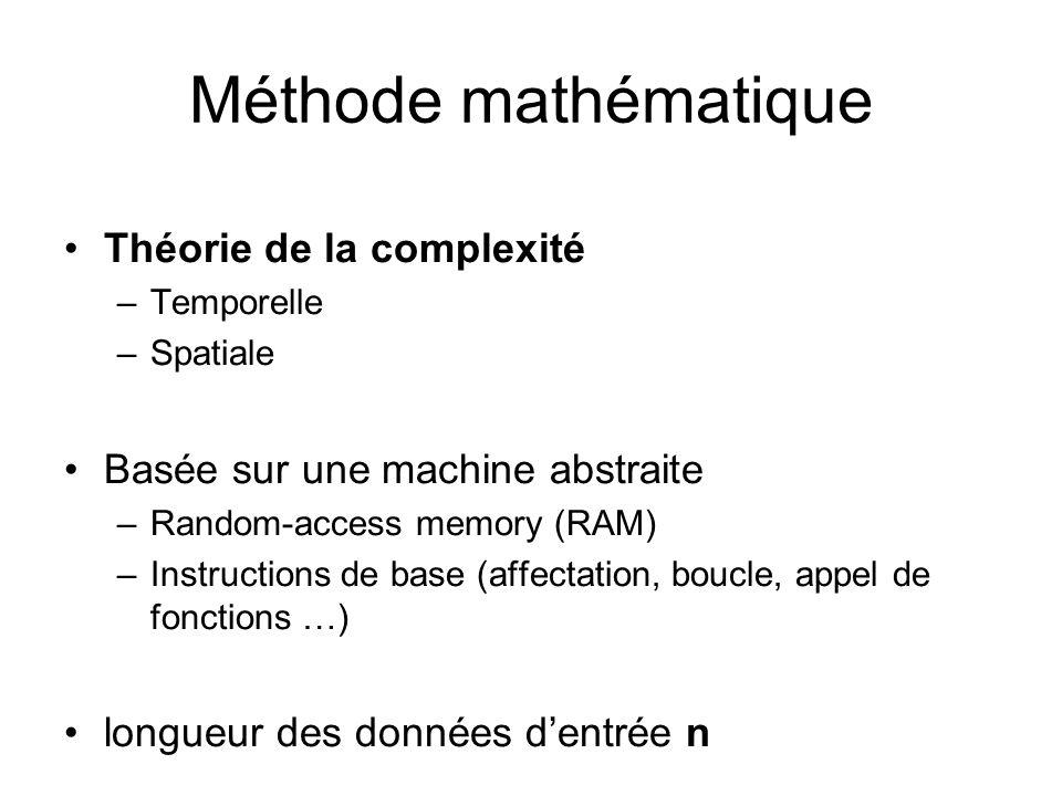 Méthode mathématique Théorie de la complexité –Temporelle –Spatiale Basée sur une machine abstraite –Random-access memory (RAM) –Instructions de base (affectation, boucle, appel de fonctions …) longueur des données dentrée n