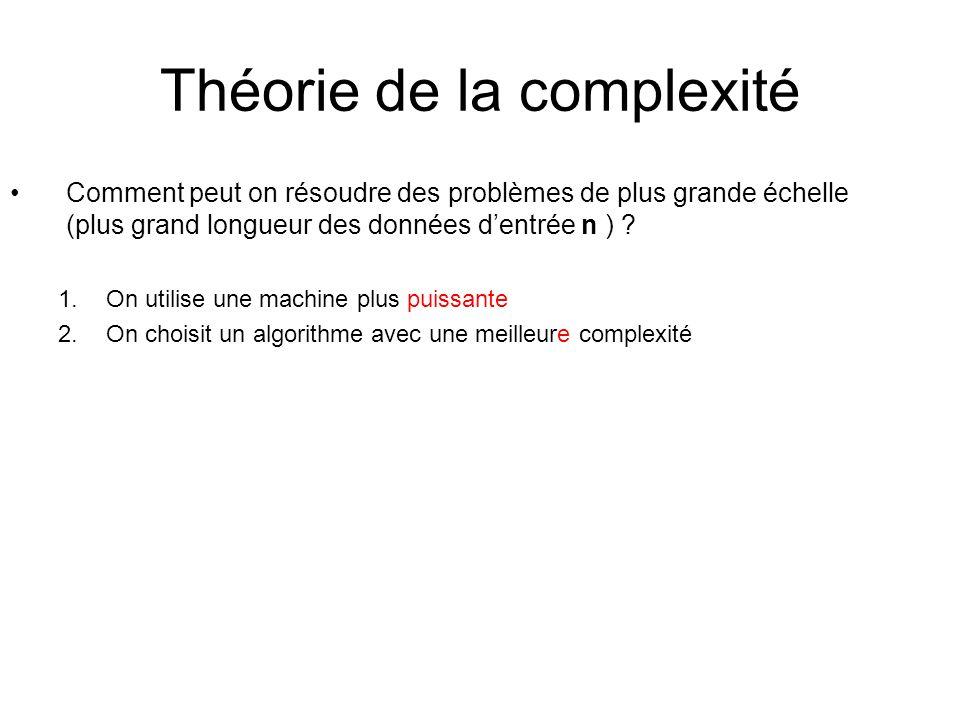 Théorie de la complexité Comment peut on résoudre des problèmes de plus grande échelle (plus grand longueur des données dentrée n ) .