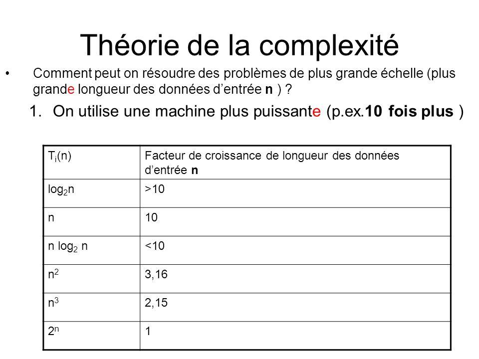 Théorie de la complexité Comment peut on résoudre des problèmes de plus grande échelle (plus grande longueur des données dentrée n ) .