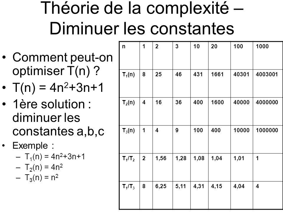 Théorie de la complexité – Diminuer les constantes Comment peut-on optimiser T(n) .