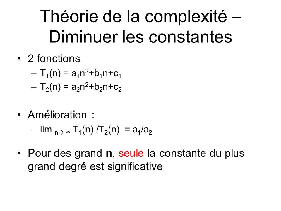 Théorie de la complexité – Diminuer les constantes 2 fonctions –T 1 (n) = a 1 n 2 +b 1 n+c 1 –T 2 (n) = a 2 n 2 +b 2 n+c 2 Amélioration : –lim n T 1 (n) /T 2 (n) = a 1 /a 2 Pour des grand n, seule la constante du plus grand degré est significative