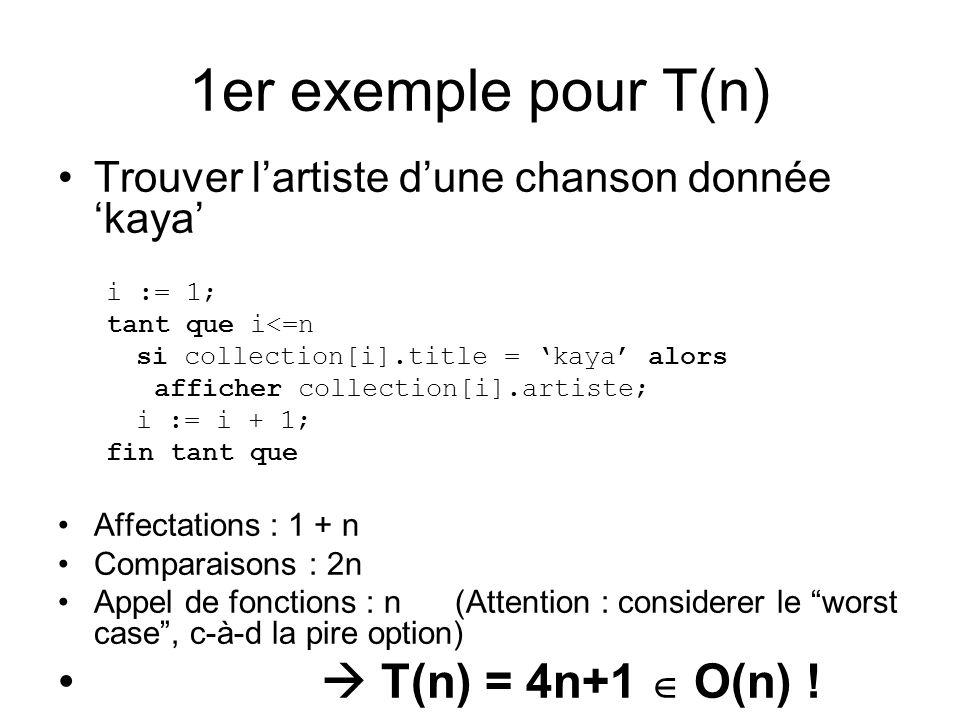 1er exemple pour T(n) Trouver lartiste dune chanson donnée kaya i := 1; tant que i<=n si collection[i].title = kaya alors afficher collection[i].artiste; i := i + 1; fin tant que Affectations : 1 + n Comparaisons : 2n Appel de fonctions : n (Attention : considerer le worst case, c-à-d la pire option) T(n) = 4n+1 O(n) !