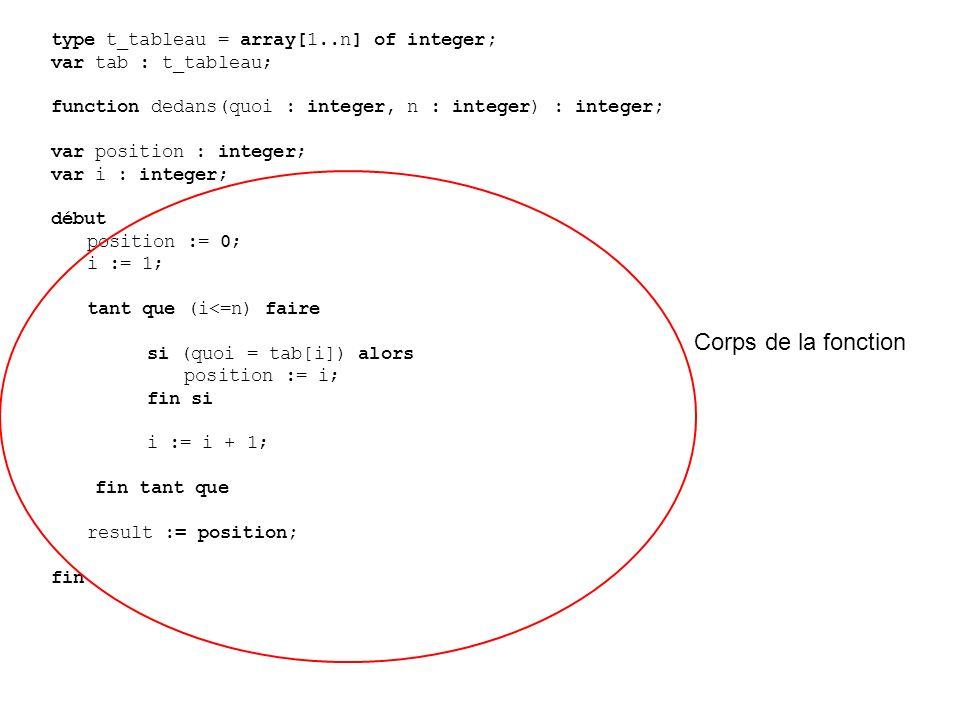 type t_tableau = array[1..n] of integer; var tab : t_tableau; function dedans(quoi : integer, n : integer) : integer; var position : integer; var i : integer; début position := 0; i := 1; tant que (i<=n) faire si (quoi = tab[i]) alors position := i; fin si i := i + 1; fin tant que result := position; fin Corps de la fonction