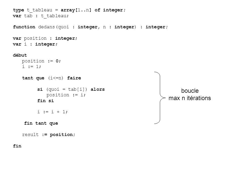 type t_tableau = array[1..n] of integer; var tab : t_tableau; function dedans(quoi : integer, n : integer) : integer; var position : integer; var i : integer; début position := 0; i := 1; tant que (i<=n) faire si (quoi = tab[i]) alors position := i; fin si i := i + 1; fin tant que result := position; fin boucle max n itérations