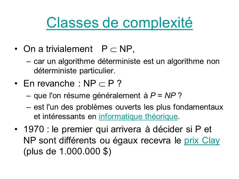 Classes de complexité On a trivialement P NP, –car un algorithme déterministe est un algorithme non déterministe particulier. En revanche : NP P ? –qu