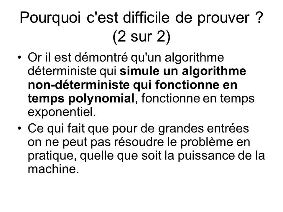 Or il est démontré qu'un algorithme déterministe qui simule un algorithme non-déterministe qui fonctionne en temps polynomial, fonctionne en temps exp