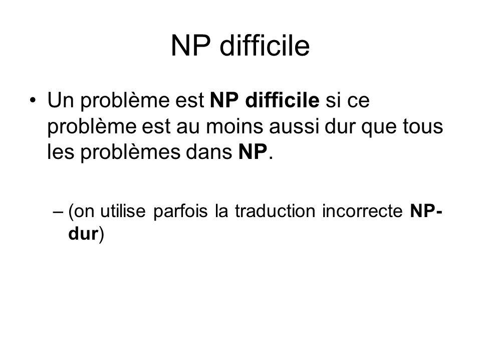 NP difficile Un problème est NP difficile si ce problème est au moins aussi dur que tous les problèmes dans NP. –(on utilise parfois la traduction inc