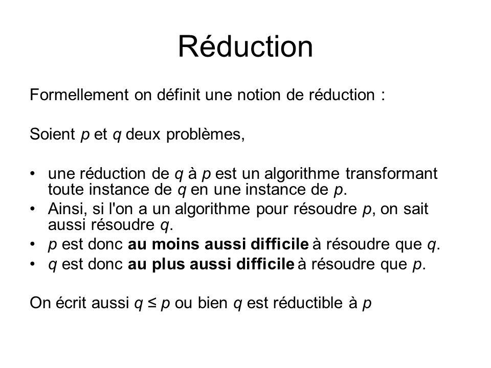 Réduction Formellement on définit une notion de réduction : Soient p et q deux problèmes, une réduction de q à p est un algorithme transformant toute