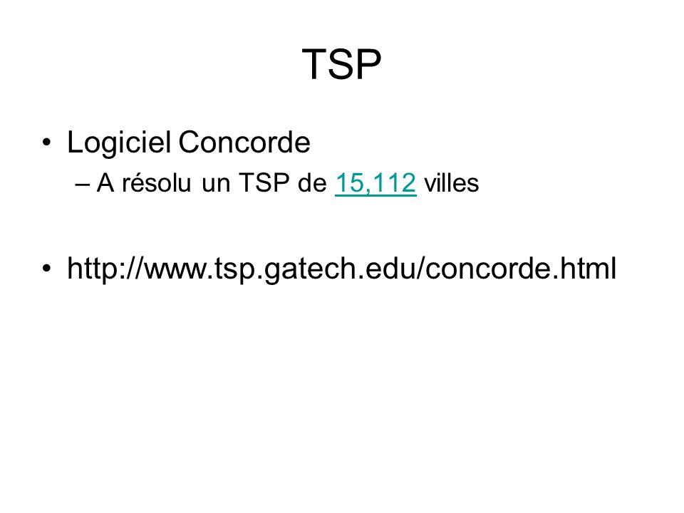 Logiciel Concorde –A résolu un TSP de 15,112 villes15,112 http://www.tsp.gatech.edu/concorde.html