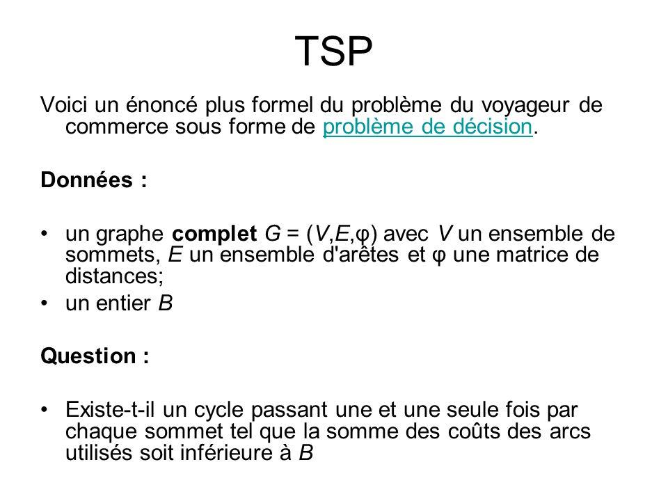 TSP Voici un énoncé plus formel du problème du voyageur de commerce sous forme de problème de décision.problème de décision Données : un graphe comple