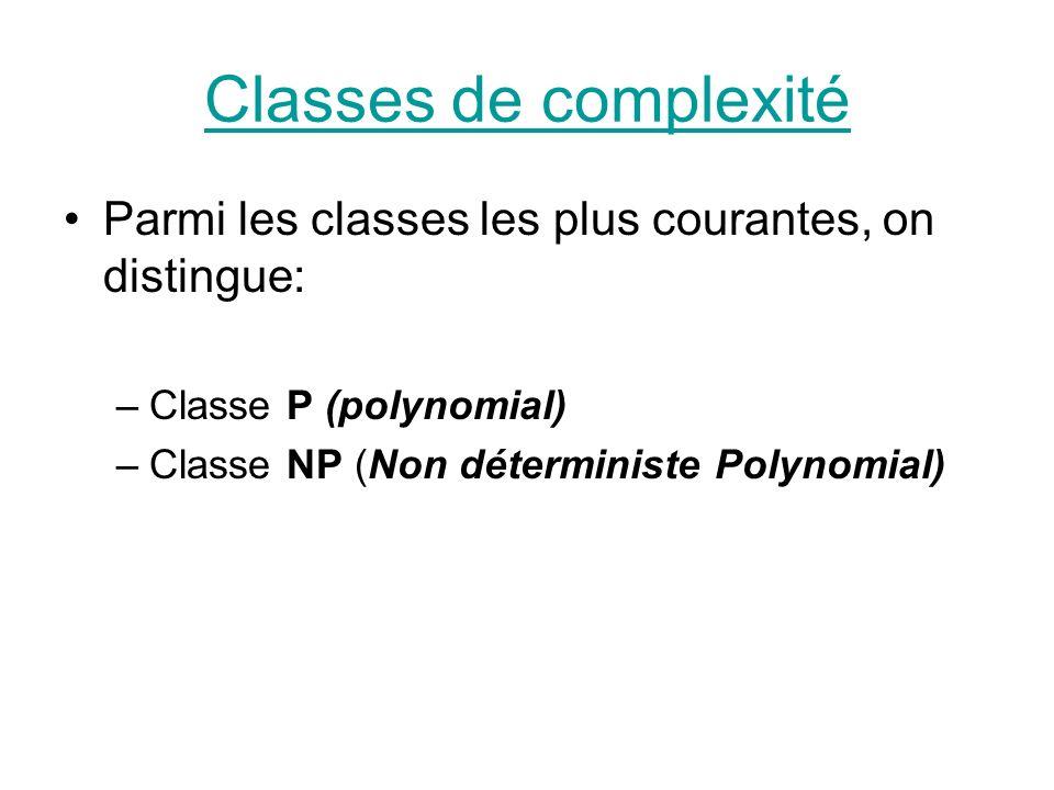 Classes de complexité Classe P (polynomial): un problème de décision est dans P s il peut être décidé par un algorithme déterministe en un temps polynomial par rapport à la taille de l instance.