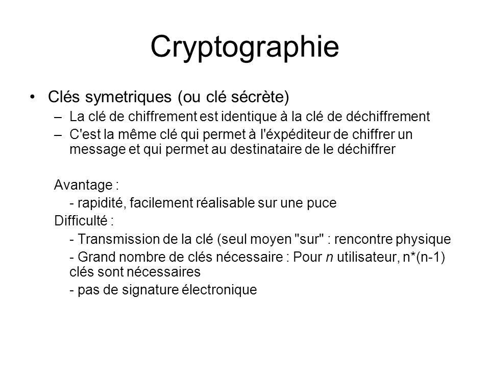 Cryptographie Clés symetriques (ou clé sécrète) –La clé de chiffrement est identique à la clé de déchiffrement –C'est la même clé qui permet à l'éxpéd