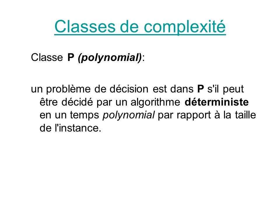 Classes de complexité Classe NP (Non déterministe Polynomial) : c est la classe des problèmes de décision pour lesquels la réponse oui peut être décidée par un algorithme non-déterministe en un temps polynomial par rapport à la taille de l instance.