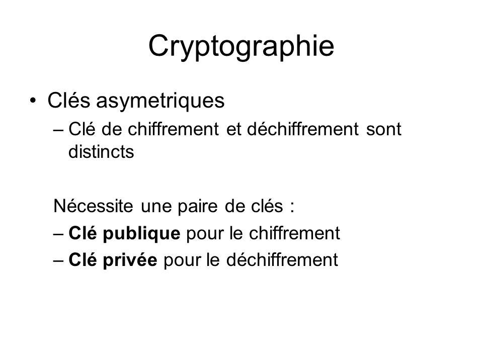 Cryptographie Clés asymetriques –Clé de chiffrement et déchiffrement sont distincts Nécessite une paire de clés : –Clé publique pour le chiffrement –C