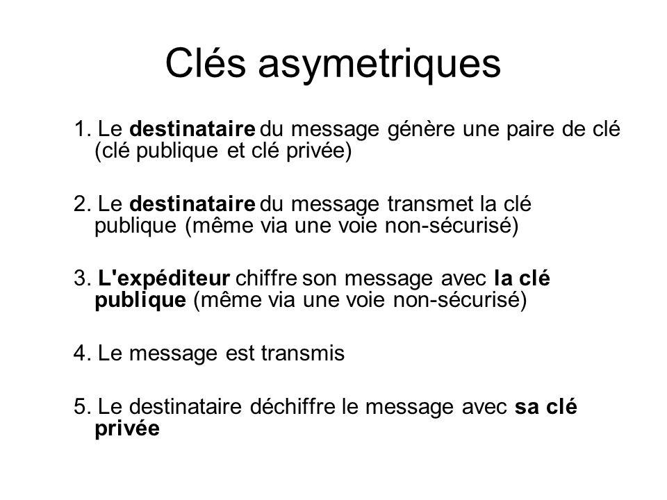 Clés asymetriques 1. Le destinataire du message génère une paire de clé (clé publique et clé privée) 2. Le destinataire du message transmet la clé pub