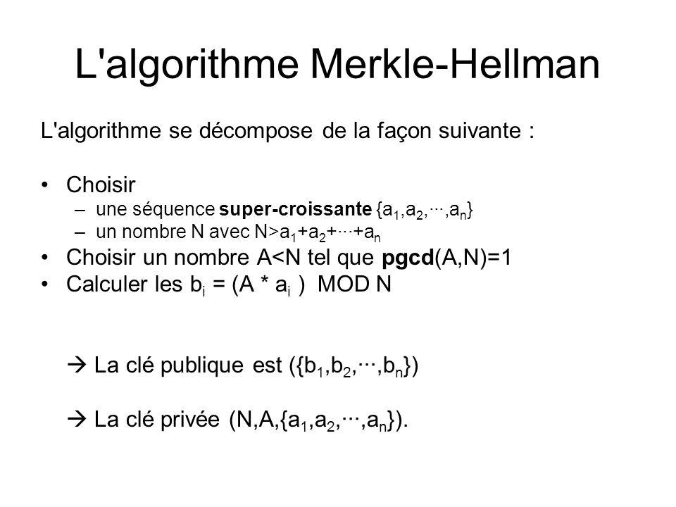 L'algorithme Merkle-Hellman L'algorithme se décompose de la façon suivante : Choisir –une séquence super-croissante {a 1,a 2,···,a n } –un nombre N av