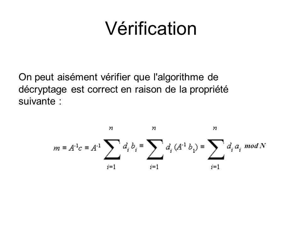 Vérification mod N On peut aisément vérifier que l'algorithme de décryptage est correct en raison de la propriété suivante :