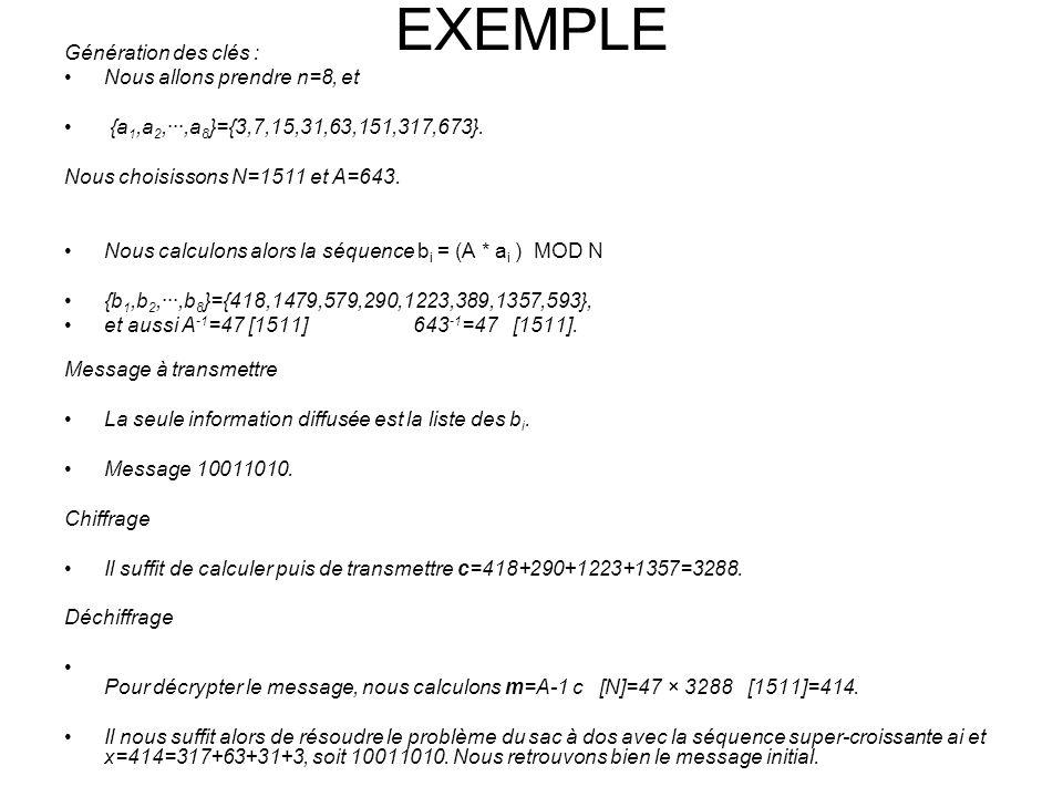 EXEMPLE Génération des clés : Nous allons prendre n=8, et {a 1,a 2,···,a 8 }={3,7,15,31,63,151,317,673}. Nous choisissons N=1511 et A=643. Nous calcul