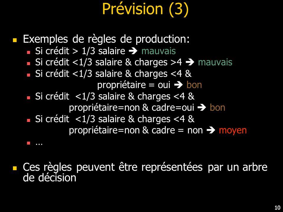 9 Prévision (2) Lorganisme dispose dun fichier décrivant ses différents clients à qui il a attribué un crédit Chaque client est décrit par un certain