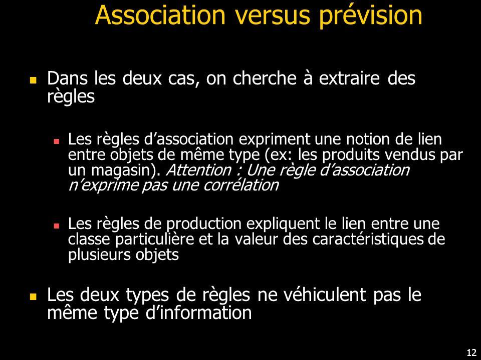 11 Prévision (4) Endettement >1/3 Mauvais charges Mauvais >4 <1/3 <4 Propriétaire oui Bon non Cadre oui Bon non moyen En pratique, les systèmes constr