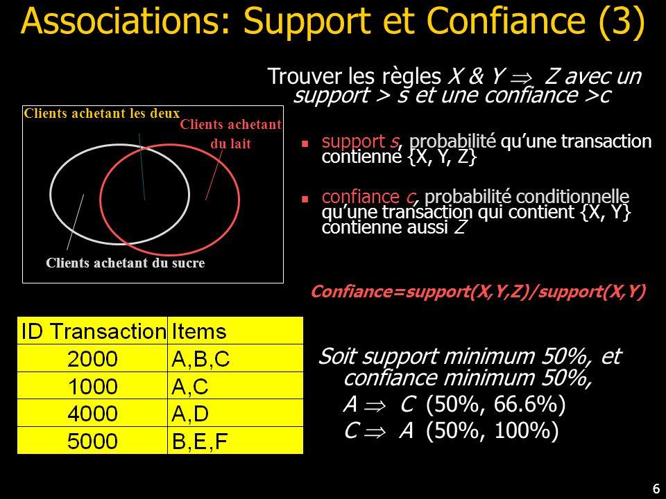 5 Associations (2) Règles dassociation : motifs de la forme : Corps Tête Exemple : Lait sucre Etant donnés: (1) une base de transactions, (2) chaque t