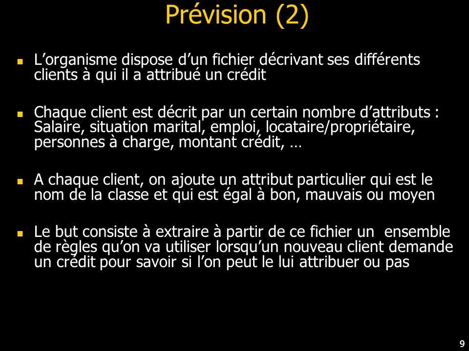 8 Prévision (1) Les établissements financiers accordent des crédits à leurs clients Lattribution dun crédit dépend de certains critères que le client