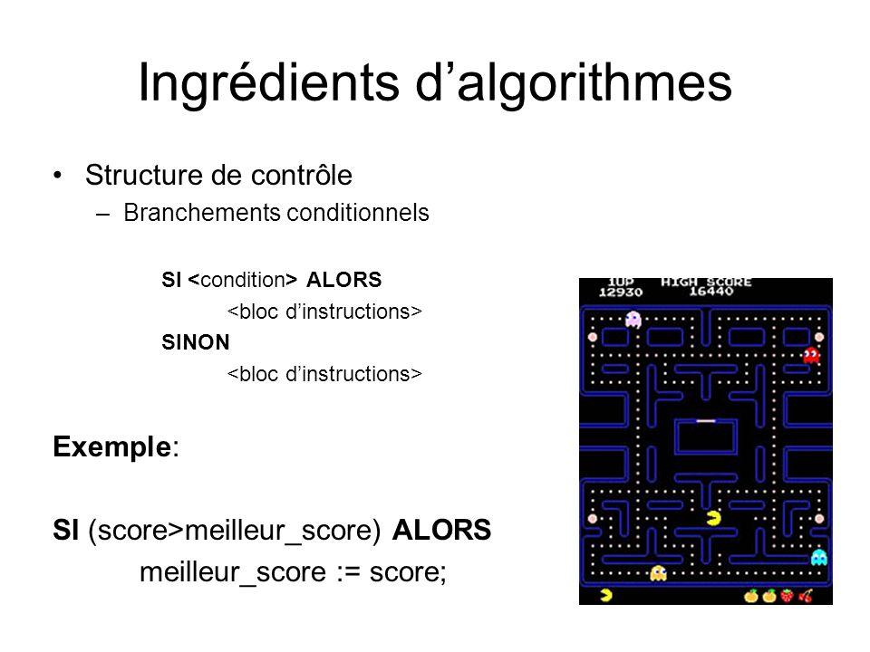 Ingrédients dalgorithmes Structure de contrôle –Branchements conditionnels SI ALORS SINON Exemple: SI (score>meilleur_score) ALORS meilleur_score := score;