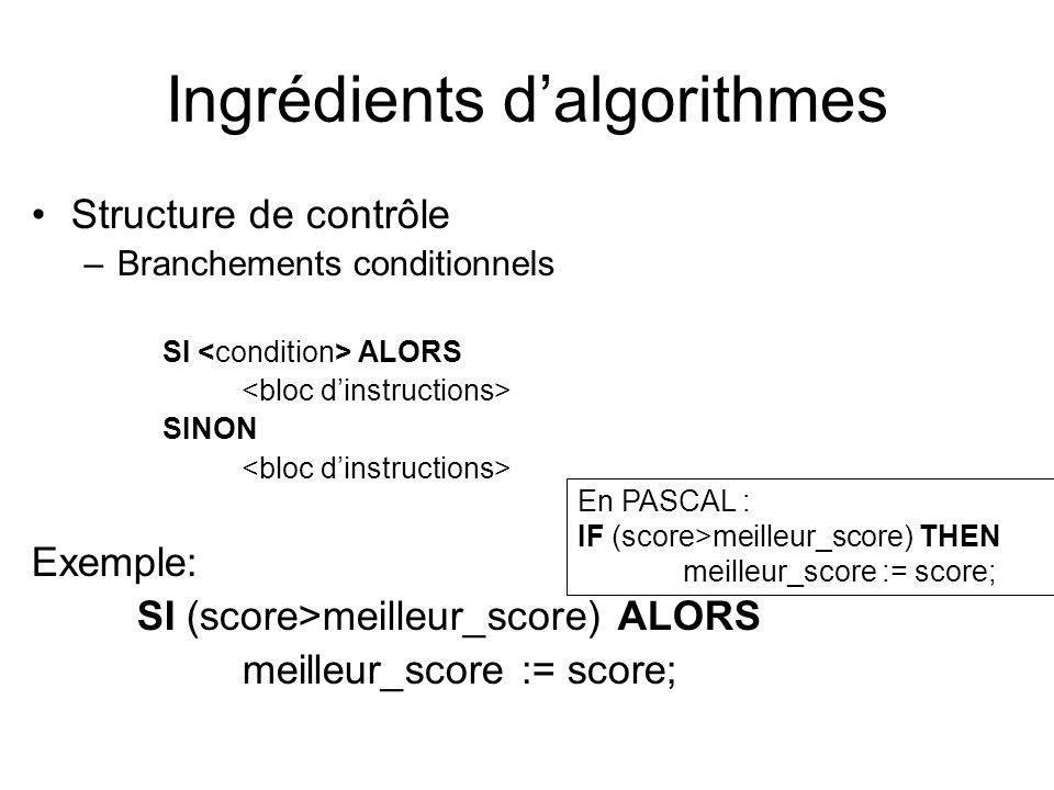 Ingrédients dalgorithmes Structure de contrôle –Branchements conditionnels SI ALORS SINON Exemple: SI (score>meilleur_score) ALORS meilleur_score := score; En PASCAL : IF (score>meilleur_score) THEN meilleur_score := score;