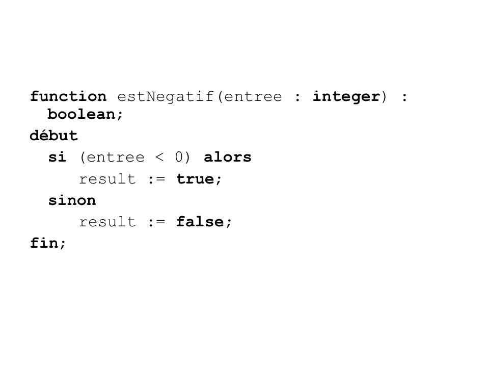 function estNegatif(entree : integer) : boolean; début si (entree < 0) alors result := true; sinon result := false; fin;