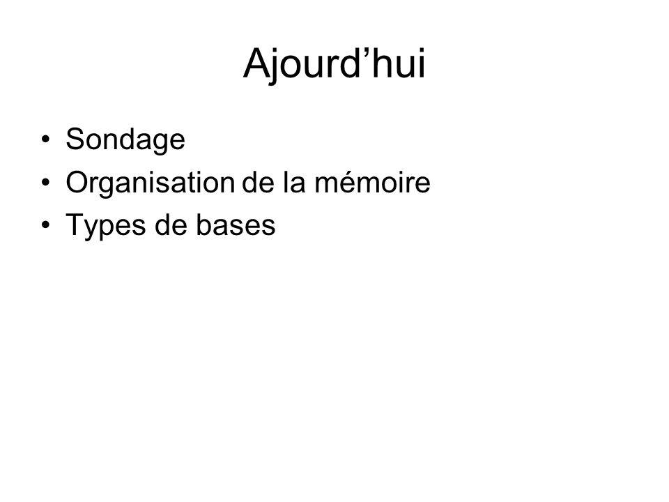 Ajourdhui Sondage Organisation de la mémoire Types de bases