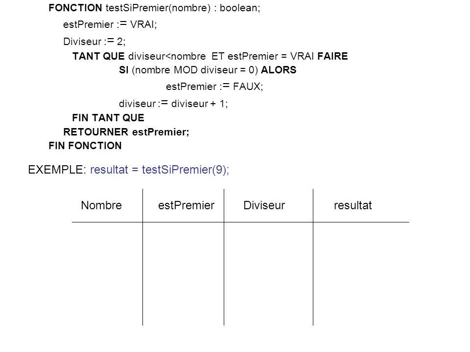 FONCTION testSiPremier(nombre) : boolean; estPremier : = VRAI; Diviseur : = 2; TANT QUE diviseur<nombre ET estPremier = VRAI FAIRE SI (nombre MOD diviseur = 0) ALORS estPremier : = FAUX; diviseur : = diviseur + 1; FIN TANT QUE RETOURNER estPremier; FIN FONCTION Diviseur estPremier EXEMPLE: resultat = testSiPremier(9); resultatNombre